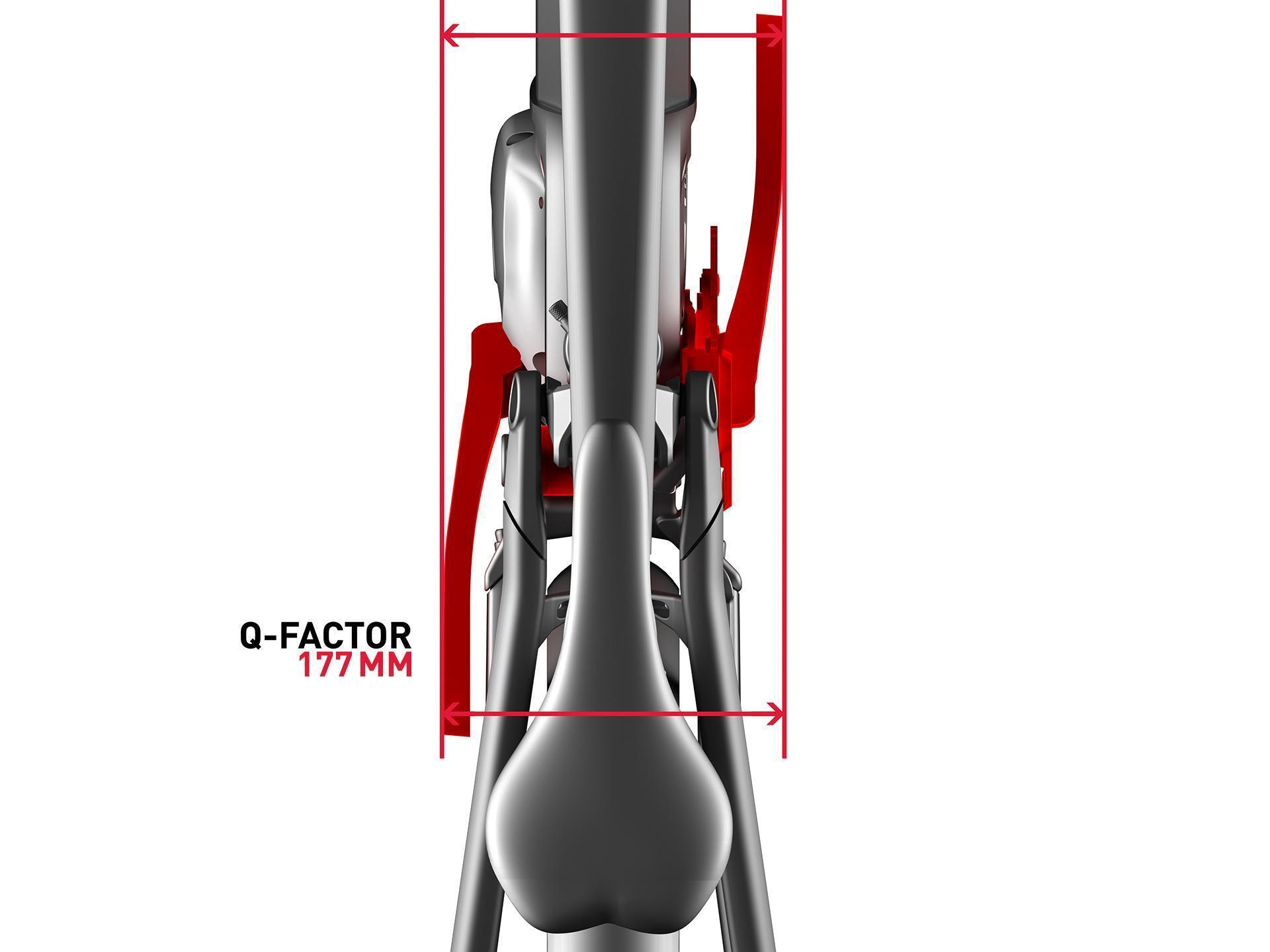 Q-Faktor