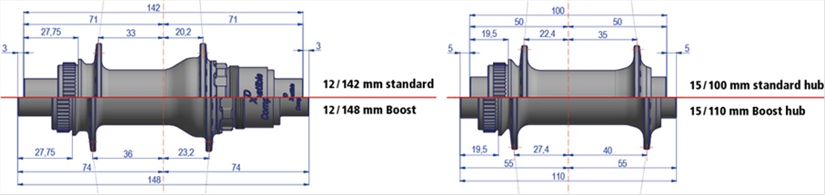 Road Boost Hub Measurements